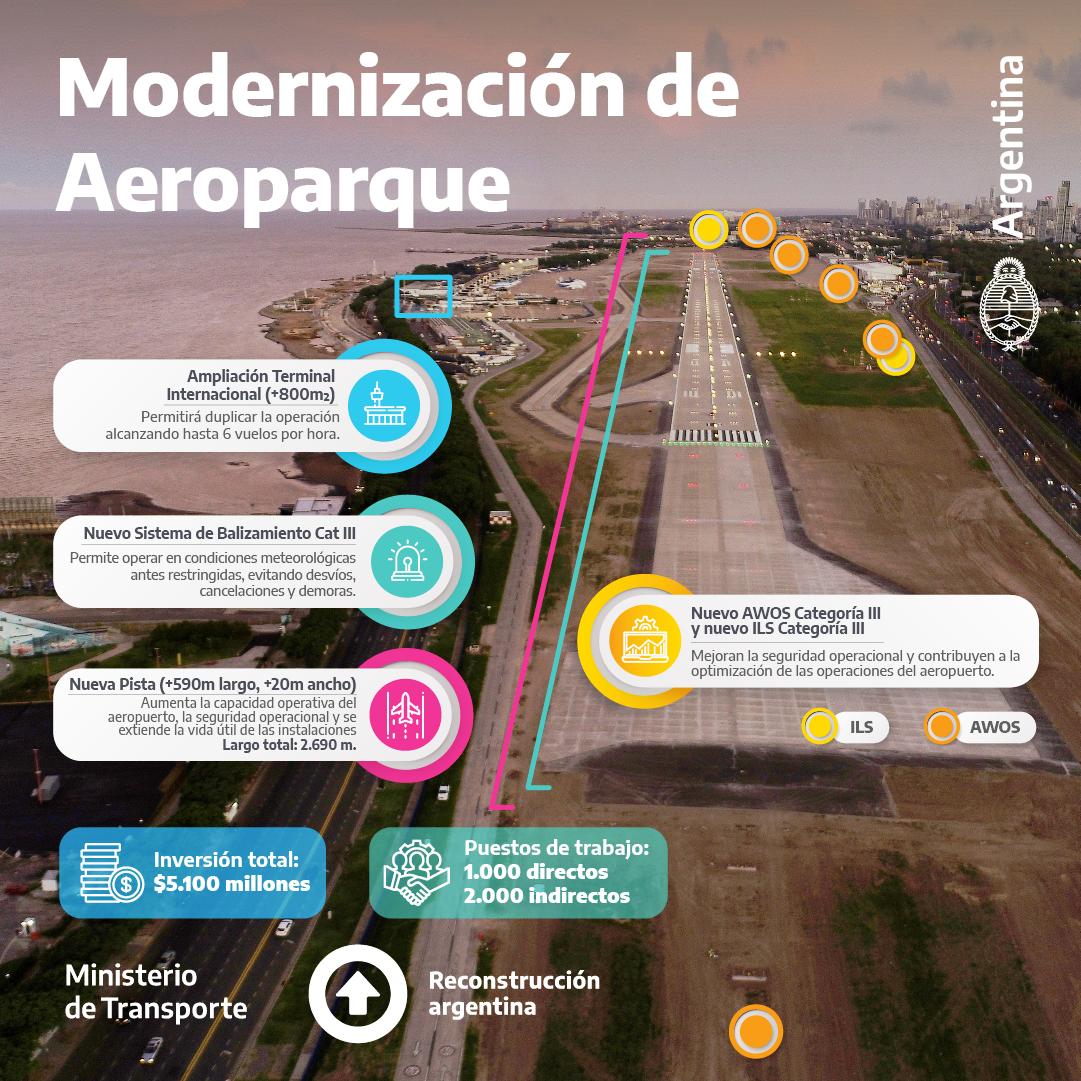 Infografica_Aeropuerto-2-04