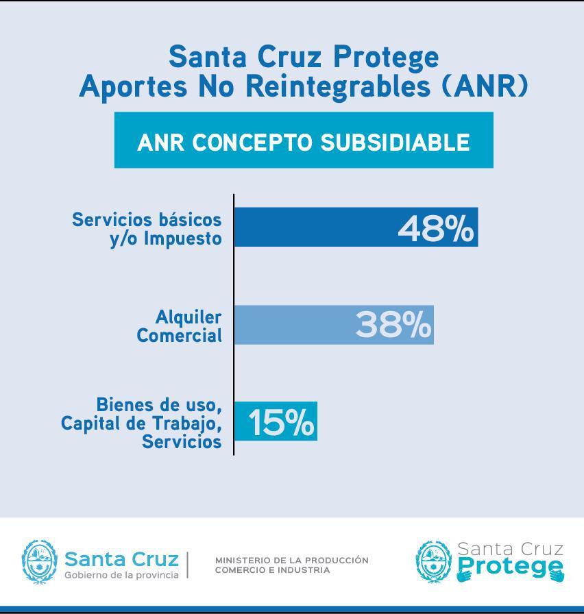 Santa Cruz protege grafico 03