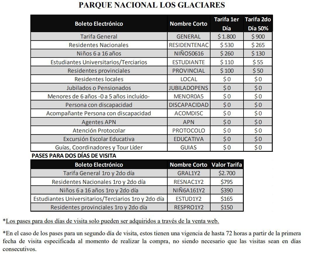 tarifas PNLG