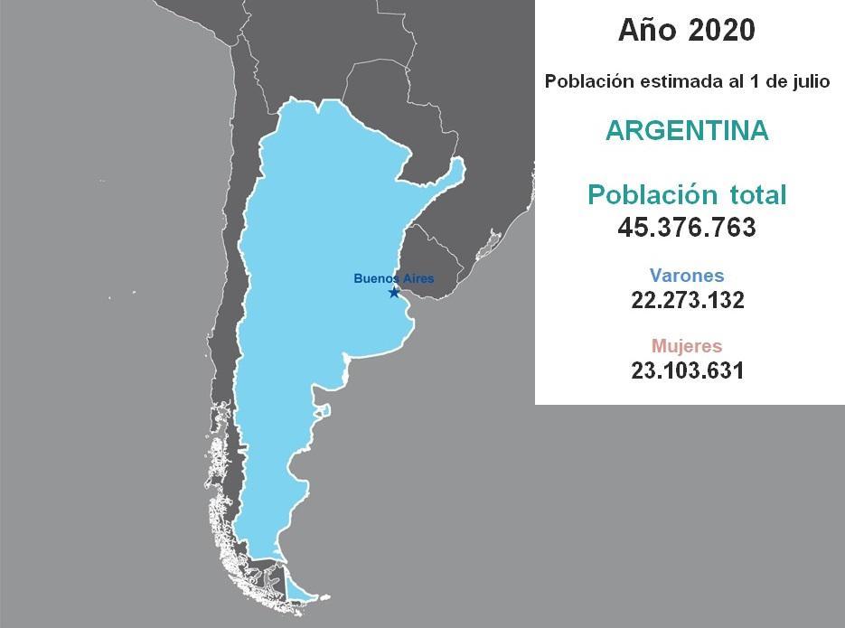 MAPA ARGENTINA POOBLACION
