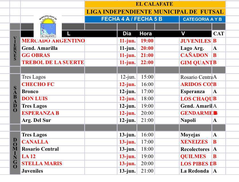 Futsal fecha del fin de semana