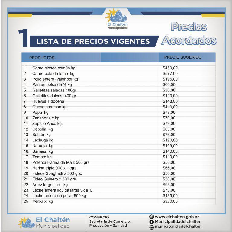 PLACA-precios-enero-1-768x769