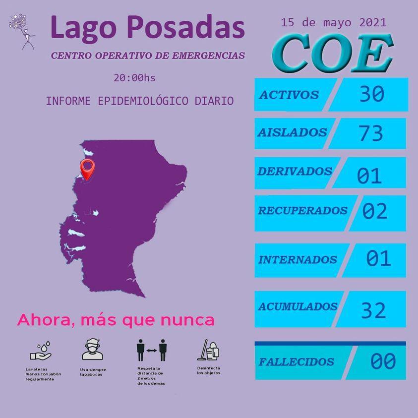Covid-Lago Posadas